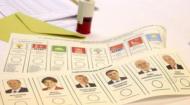 HDP ve aldığı oylar.? ANALİZ!